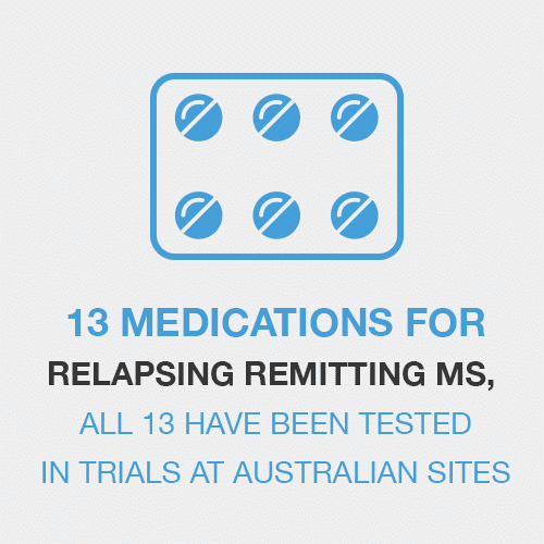 13 Medications for Relapsing Remitting MS, All 13 Have Been Tested in Trials at Australian Sites