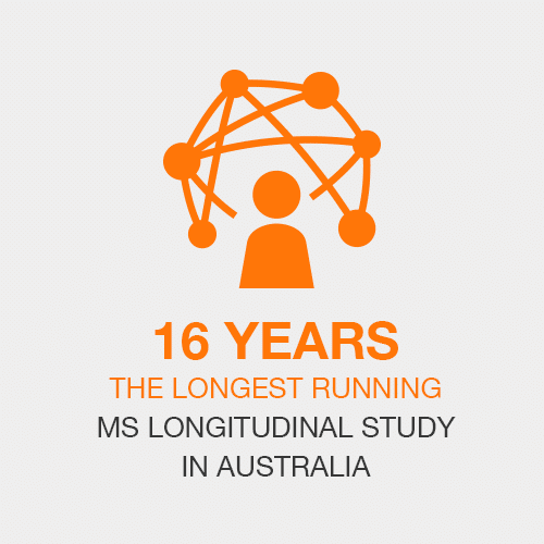 16 Years The Longest Running MS Longitudinal Study in Australia