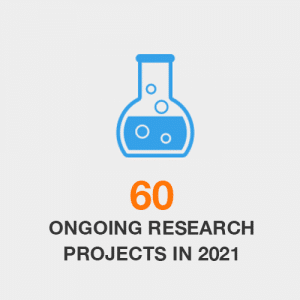 60 Ongoing Research Projects in 2021