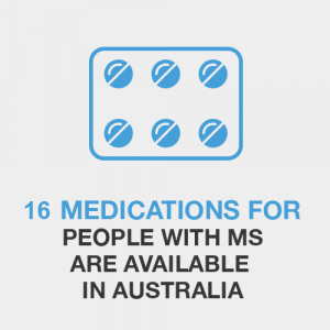 16 Medications for people with MS