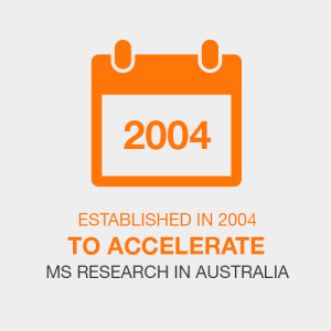 Established in 2004 to accelerate MS research in Australia